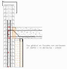 AS200-4-Details sur Accrotaire