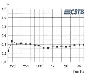 CSTB - bloc separatif de 10